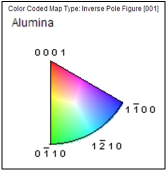 Color coded map type IPF