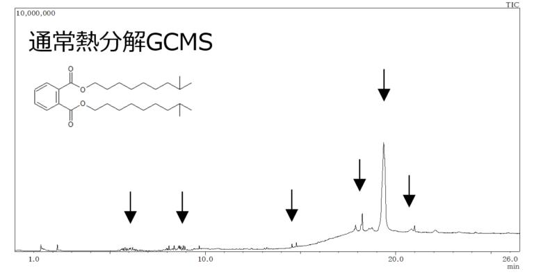 フタル酸エステルの熱分解GCMS