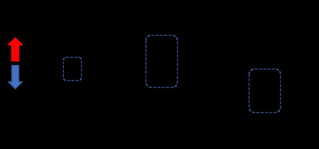 樹脂材料のDSC分析データ