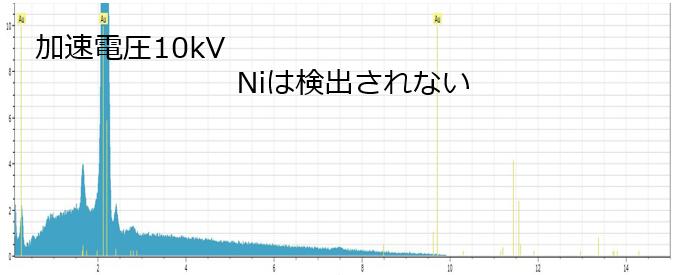 加速電圧10kV