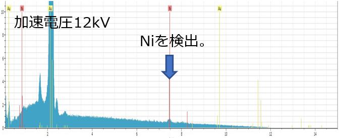 加速電圧12kV