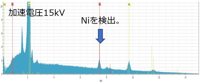 加速電圧15kV