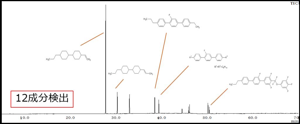 GCMS PCモニターのマススペクトル