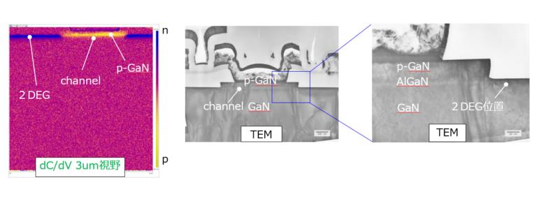 GaN HEMTの断面解析事例