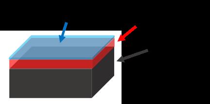 HDD磁気面の構造