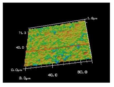 レーザー顕微鏡 線粗さ計測 3D像