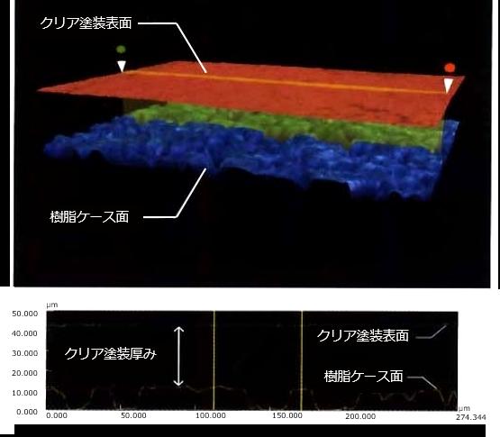 レーザー顕微鏡 成型樹脂とその上のクリアコート層の同時観察と断面形状表示