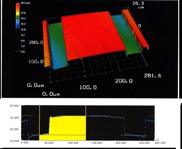 レーザー顕微鏡 透明レジスト表面の形状観察と断面形状表示