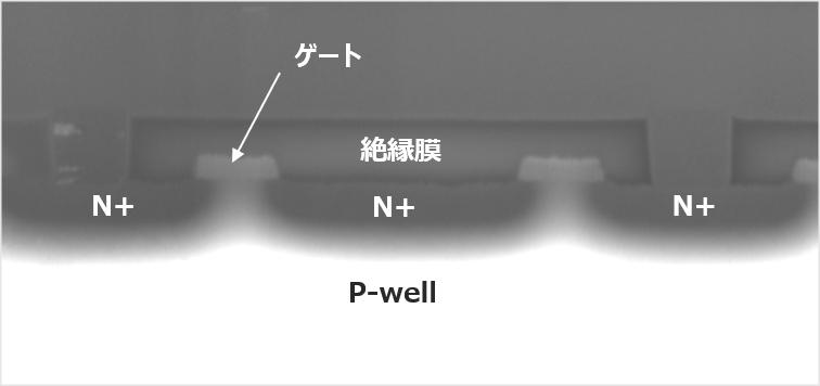 1マイクロメートルルール NMOSロジックデバイス