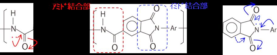 ポリアミドイミド(PAI)の分子構造