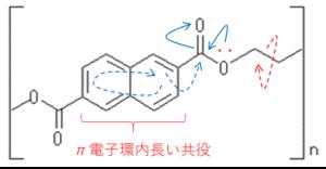 PENの分子構造