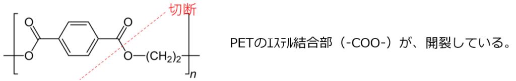 PETのエステル結合部