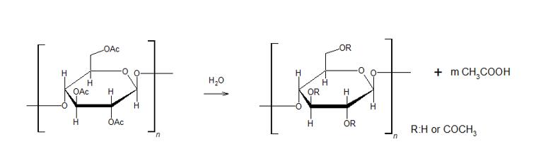 酢酸セルロース