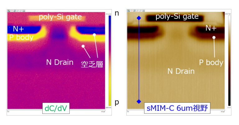 SiC MOSFETの断面解析事例