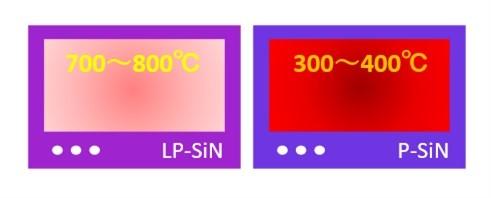 成膜温度条件