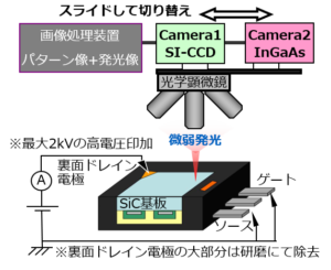 Silicon_Intensified_CCD_camera