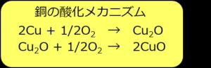 銅の酸化メカニズム