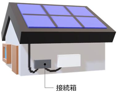 PV報知器、従来工法のイメージ図