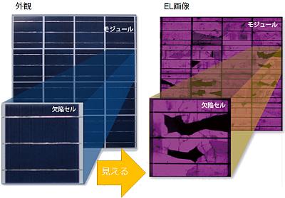 太陽電池モジュールの外観とEL画像の比較
