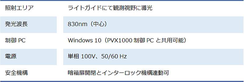PL 励起用光源 POPLI-μ の主な仕様