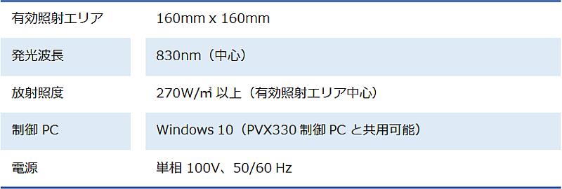 PL 励起用光源 POPLI-3C の主な仕様