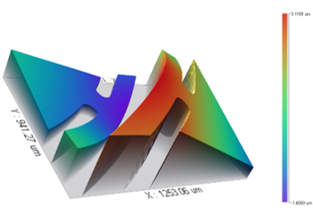 三次元解析技術