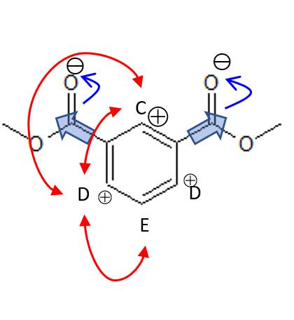 イソフタル酸ジメチル(メタ位置換)