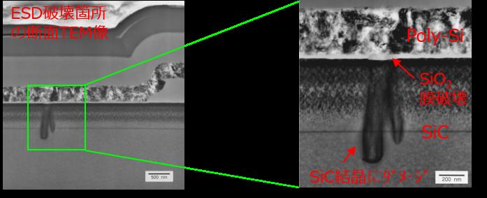 発光箇所のTEM像