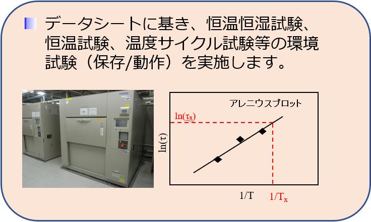 データシートに基き、恒温恒湿試験、 恒温試験、温度サイクル試験等の環境 試験(保存/動作)を実施します。