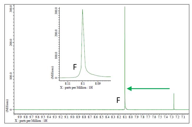 テレフタル酸ジメチル(パラ位置換)